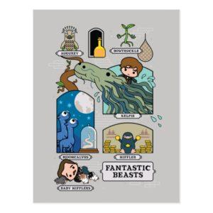 Cartoon Beasts In Habitats Postcard